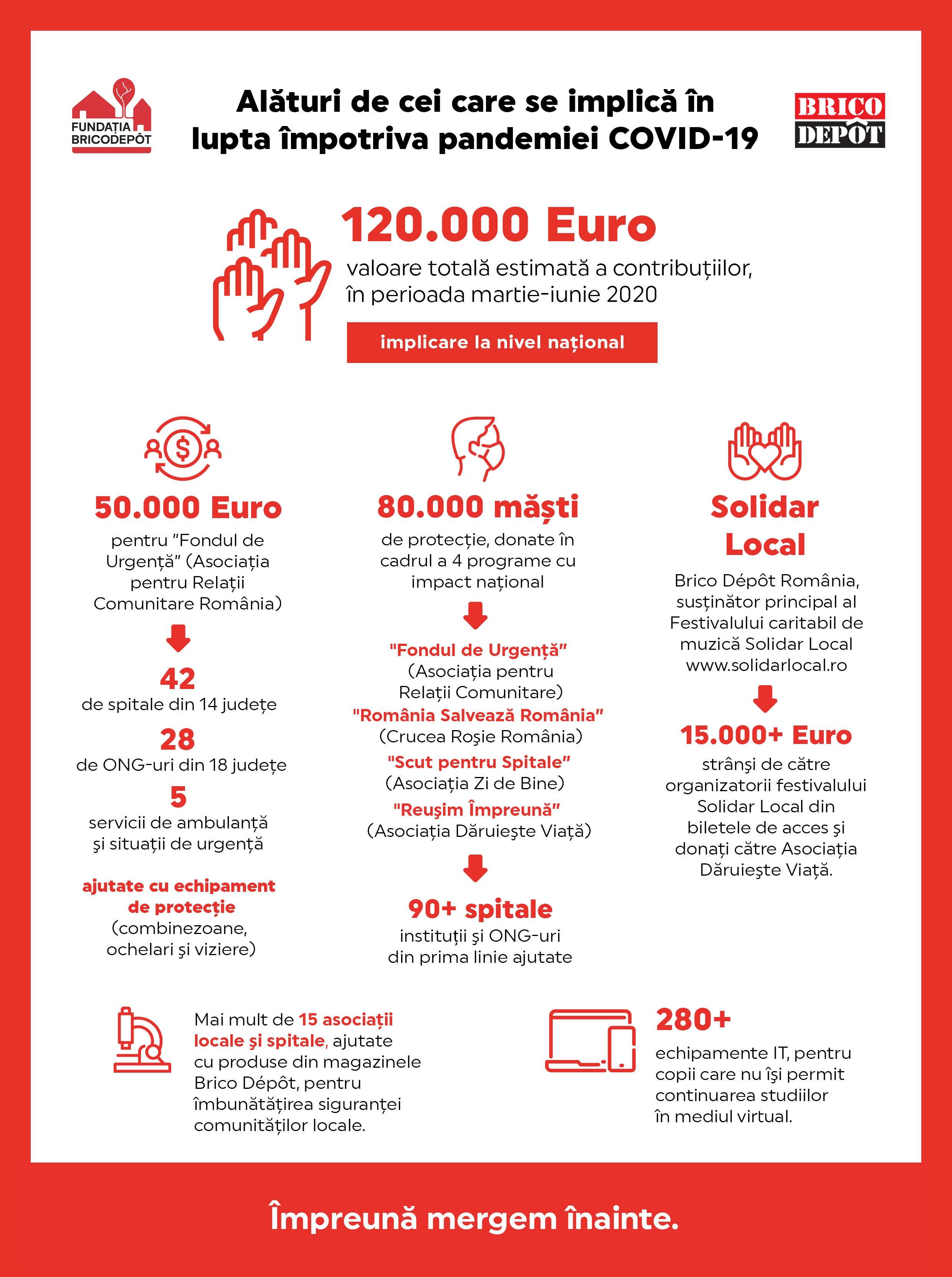 infografic covid