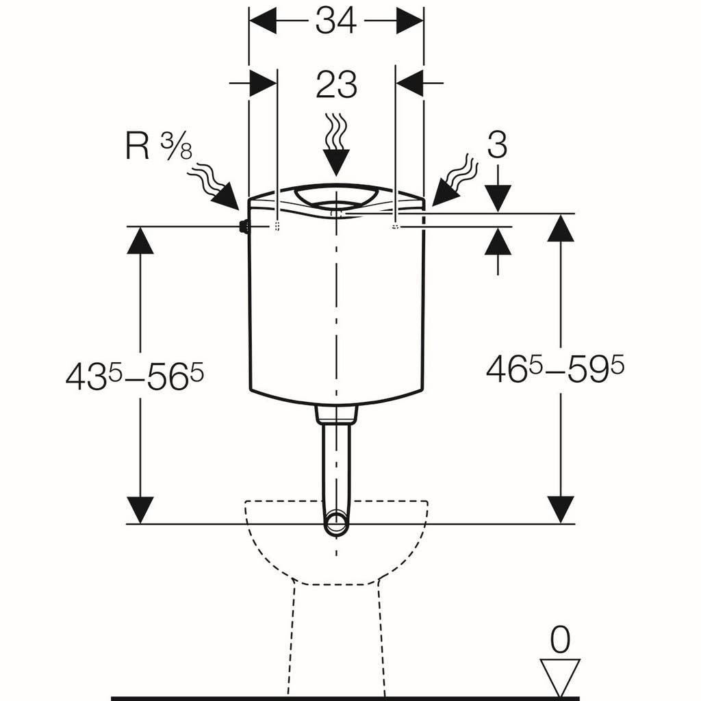 diagrama de potrivire a rezervorului